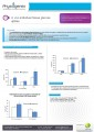 r259_16_in_vivo_individual_tissue_glucose_uptake_-_physiogenex_thumbnail